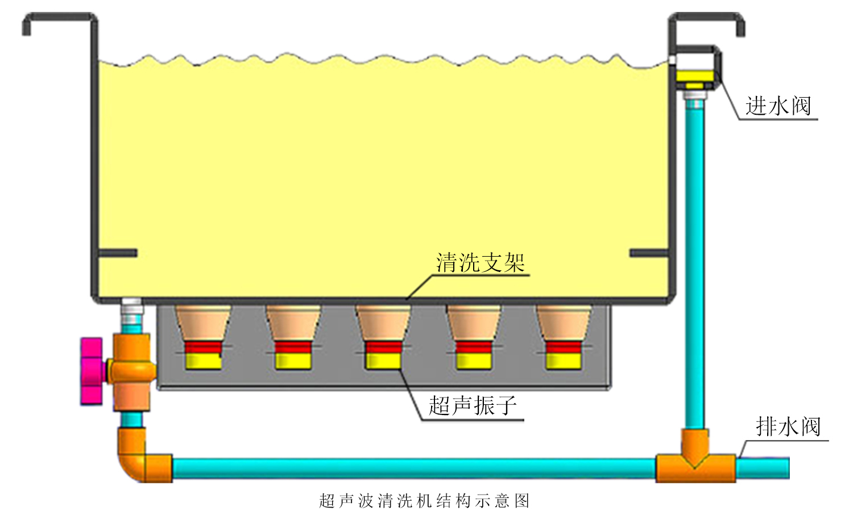 超声波清洗机原理图.jpg