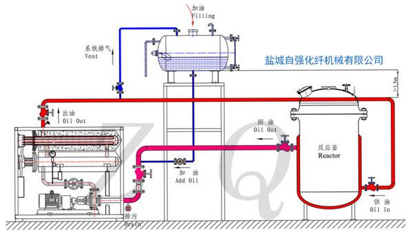 导热油炉原理.jpg